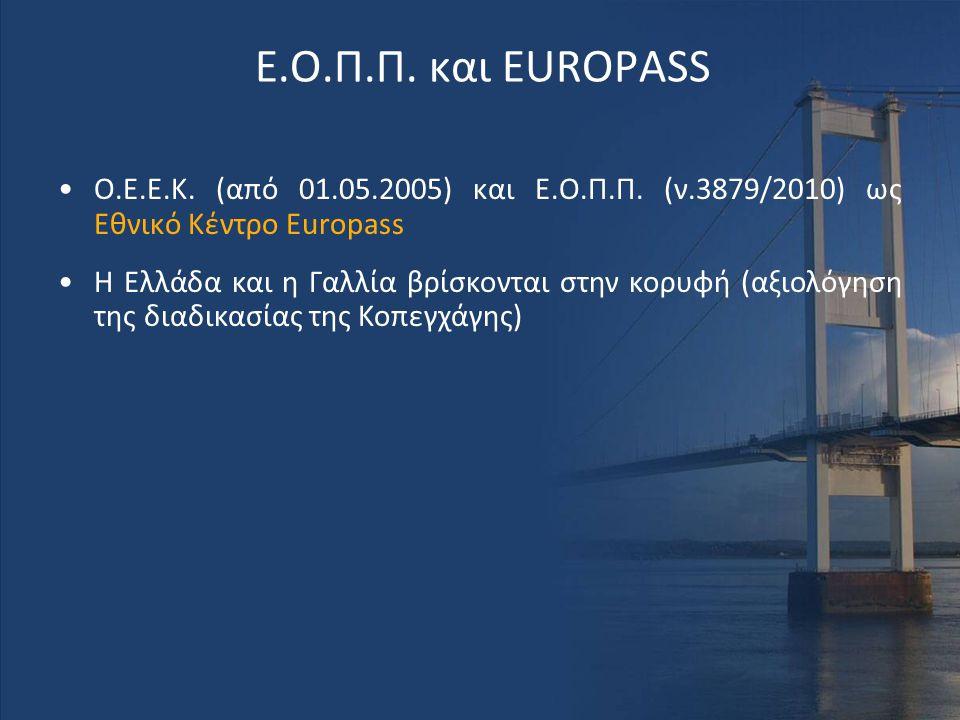 Ε.Ο.Π.Π. και EUROPASS •O.E.E.K. (από 01.05.2005) και Ε.Ο.Π.Π. (ν.3879/2010) ως Εθνικό Κέντρο Europass •Η Ελλάδα και η Γαλλία βρίσκονται στην κορυφή (α