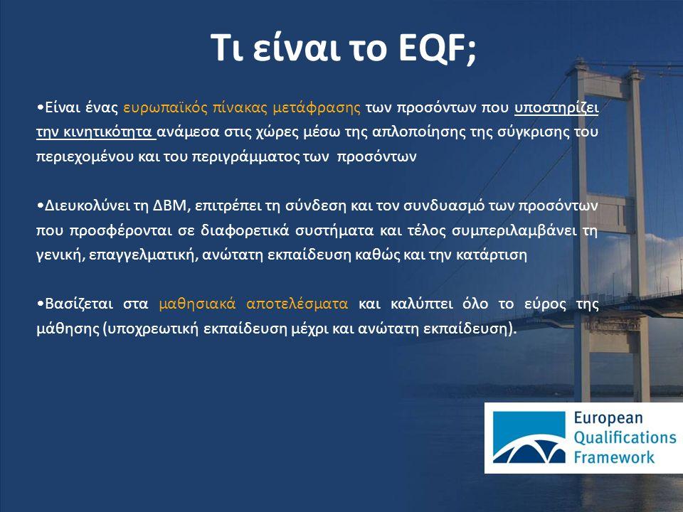 Τι είναι το EQF; •Είναι ένας ευρωπαϊκός πίνακας μετάφρασης των προσόντων που υποστηρίζει την κινητικότητα ανάμεσα στις χώρες μέσω της απλοποίησης της