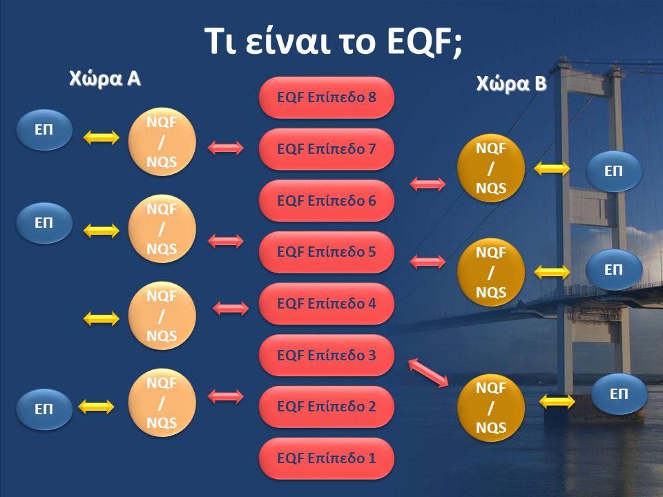 Τι είναι το EQF; EQF Επίπεδο 1 EQF Επίπεδο 2 EQF Επίπεδο 3 EQF Επίπεδο 4 EQF Επίπεδο 5 EQF Επίπεδο 6 EQF Επίπεδο 7 EQF Επίπεδο 8 Χώρα A Χώρα B NQF / N
