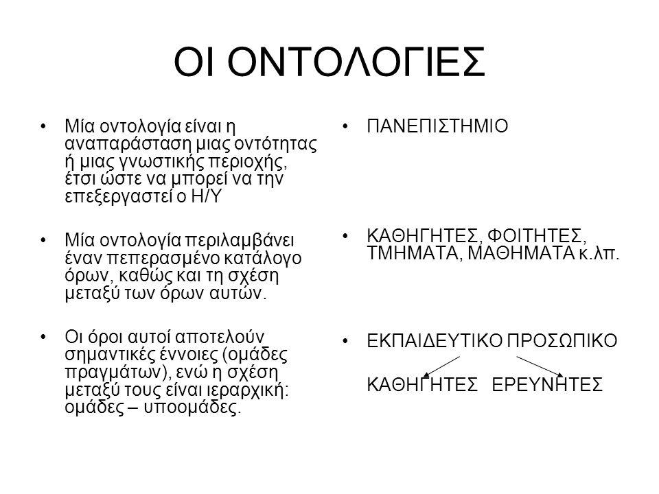 ΟΙ ΟΝΤΟΛΟΓΙΕΣ •Μία οντολογία είναι η αναπαράσταση μιας οντότητας ή μιας γνωστικής περιοχής, έτσι ώστε να μπορεί να την επεξεργαστεί ο Η/Υ •Μία οντολογία περιλαμβάνει έναν πεπερασμένο κατάλογο όρων, καθώς και τη σχέση μεταξύ των όρων αυτών.