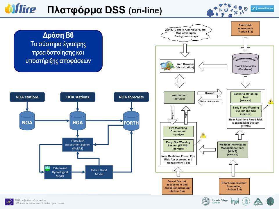Πλατφόρμα DSS (on-line) Δράση Β6 Το σύστημα έγκαιρης προειδοποίησης και υποστήριξης αποφάσεων