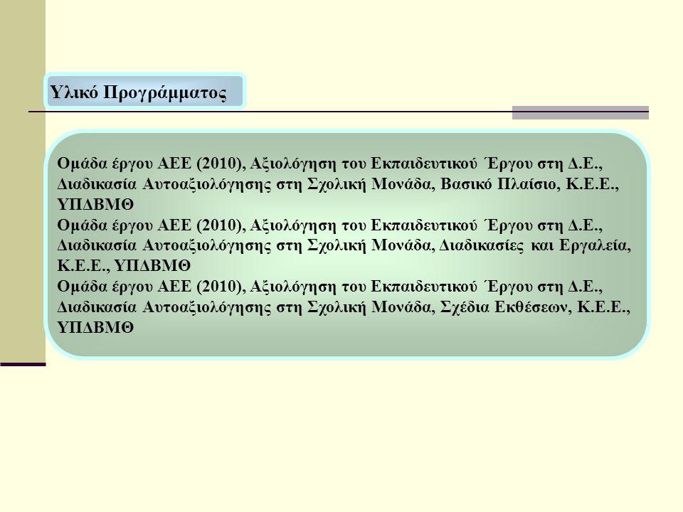 Υλικό Προγράμματος Ομάδα έργου ΑΕΕ (2010), Αξιολόγηση του Εκπαιδευτικού Έργου στη Δ.Ε., Διαδικασία Αυτοαξιολόγησης στη Σχολική Μονάδα, Βασικό Πλαίσιο,