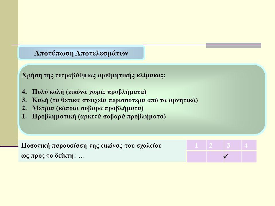 Ποσοτική παρουσίαση της εικόνας του σχολείου ως προς το δείκτη: … 1234  Αποτύπωση Αποτελεσμάτων Χρήση της τετραβάθμιας αριθμητικής κλίμακας: 4.