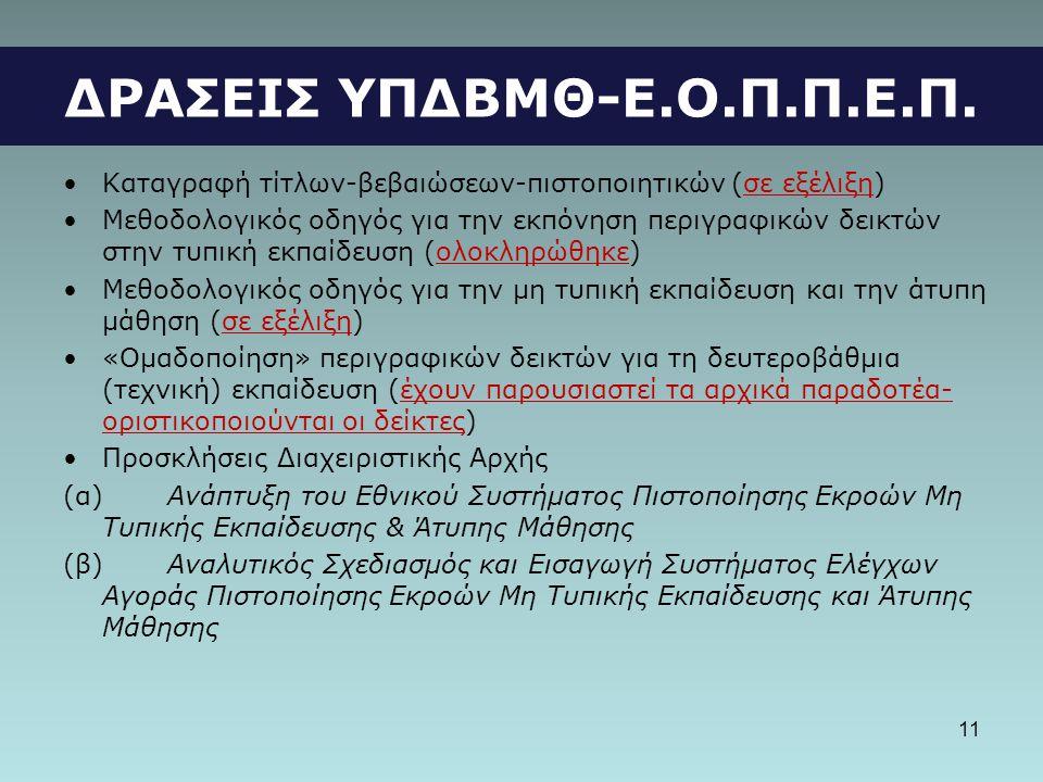 11 ΔΡΑΣΕΙΣ ΥΠΔΒΜΘ-Ε.Ο.Π.Π.Ε.Π. •Καταγραφή τίτλων-βεβαιώσεων-πιστοποιητικών (σε εξέλιξη) •Μεθοδολογικός οδηγός για την εκπόνηση περιγραφικών δεικτών στ