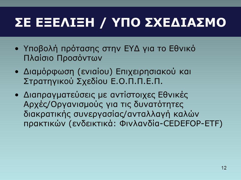 12 ΣΕ ΕΞΕΛΙΞΗ / ΥΠΟ ΣΧΕΔΙΑΣΜΟ •Υποβολή πρότασης στην ΕΥΔ για το Εθνικό Πλαίσιο Προσόντων •Διαμόρφωση (ενιαίου) Επιχειρησιακού και Στρατηγικού Σχεδίου