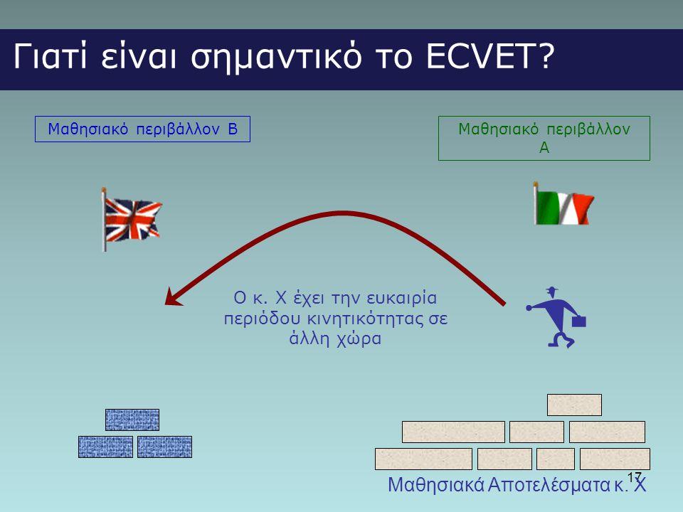 17 Γιατί είναι σημαντικό το ECVET? Μαθησιακό περιβάλλον BΜαθησιακό περιβάλλον A Ο κ. X έχει την ευκαιρία περιόδου κινητικότητας σε άλλη χώρα Μαθησιακά