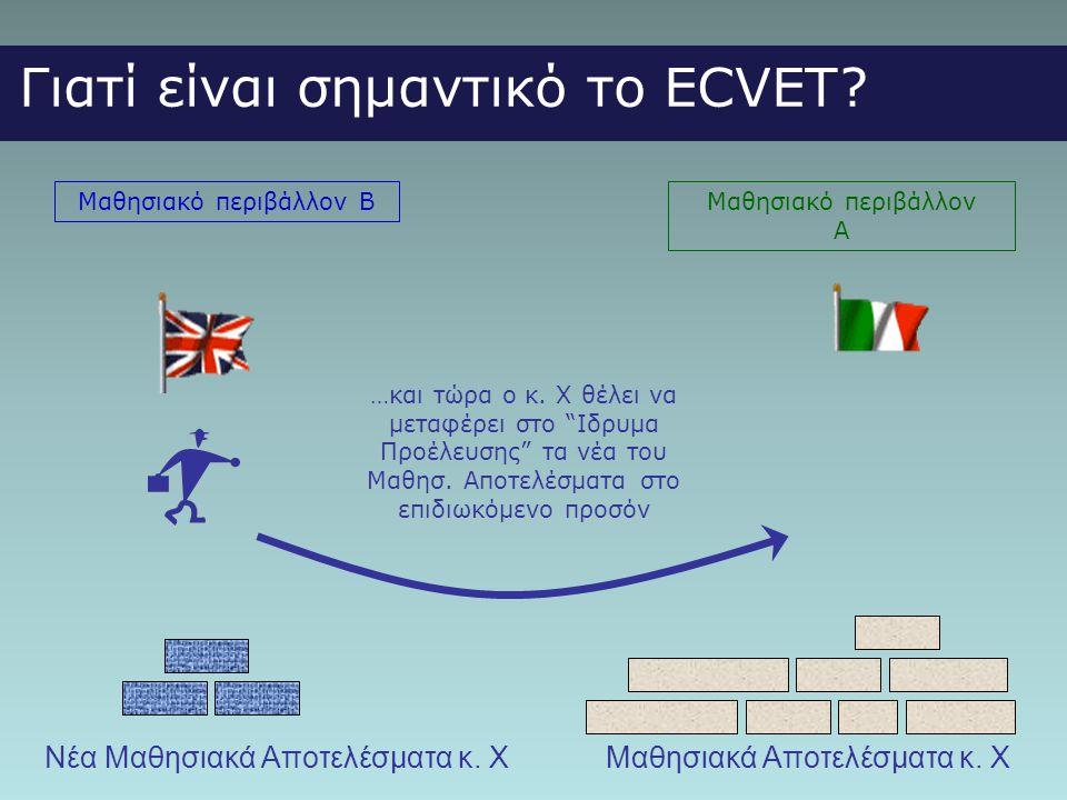 Γιατί είναι σημαντικό το ECVET.Μαθησιακό περιβάλλον BΜαθησιακό περιβάλλον A …και τώρα ο κ.