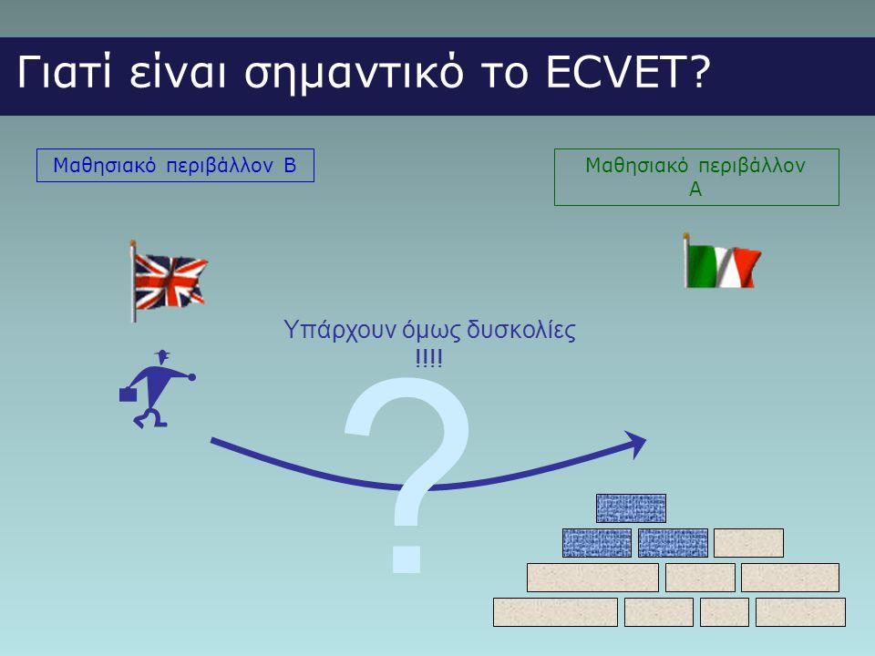Γιατί είναι σημαντικό το ECVET? Μαθησιακό περιβάλλον BΜαθησιακό περιβάλλον A Υπάρχουν όμως δυσκολίες !!!! ?