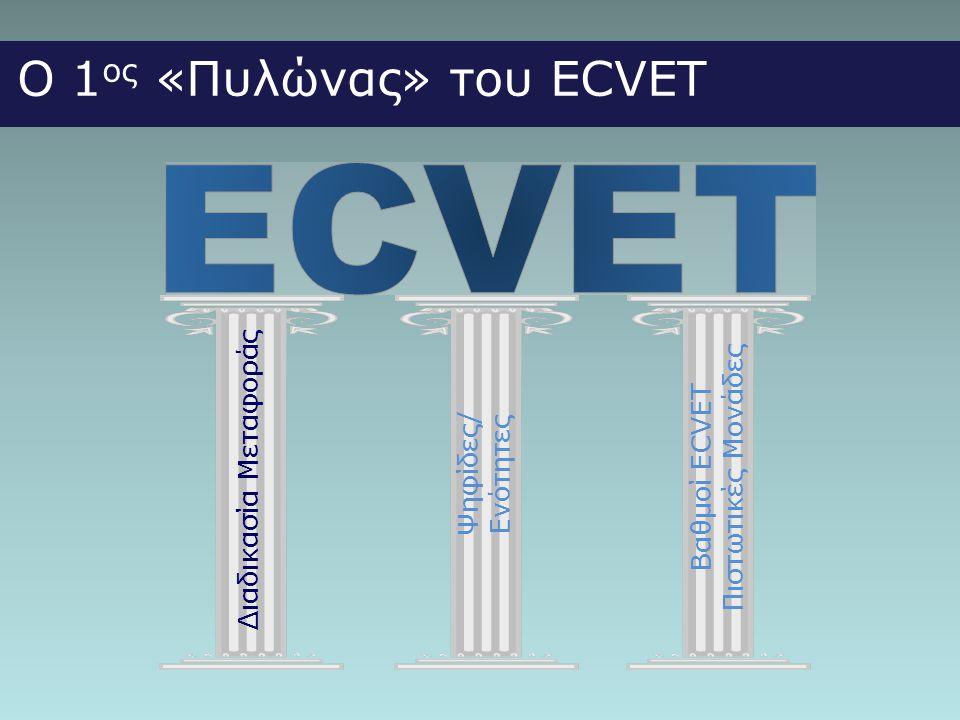 Ο 1 ος «Πυλώνας» του ECVET Διαδικασία Μεταφοράς Ψηφίδες/ Ενότητες Βαθμοί ECVET Πιστωτικές Μονάδες