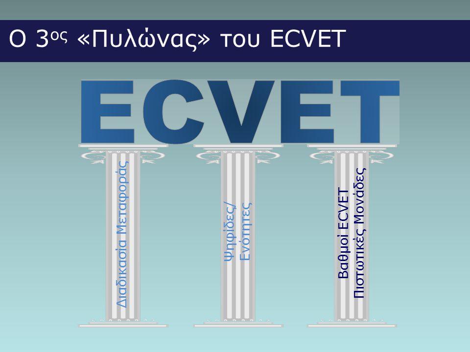 Ο 3 ος «Πυλώνας» του ECVET Διαδικασία Μεταφοράς Ψηφίδες/ Ενότητες Βαθμοί ECVET Πιστωτικές Μονάδες