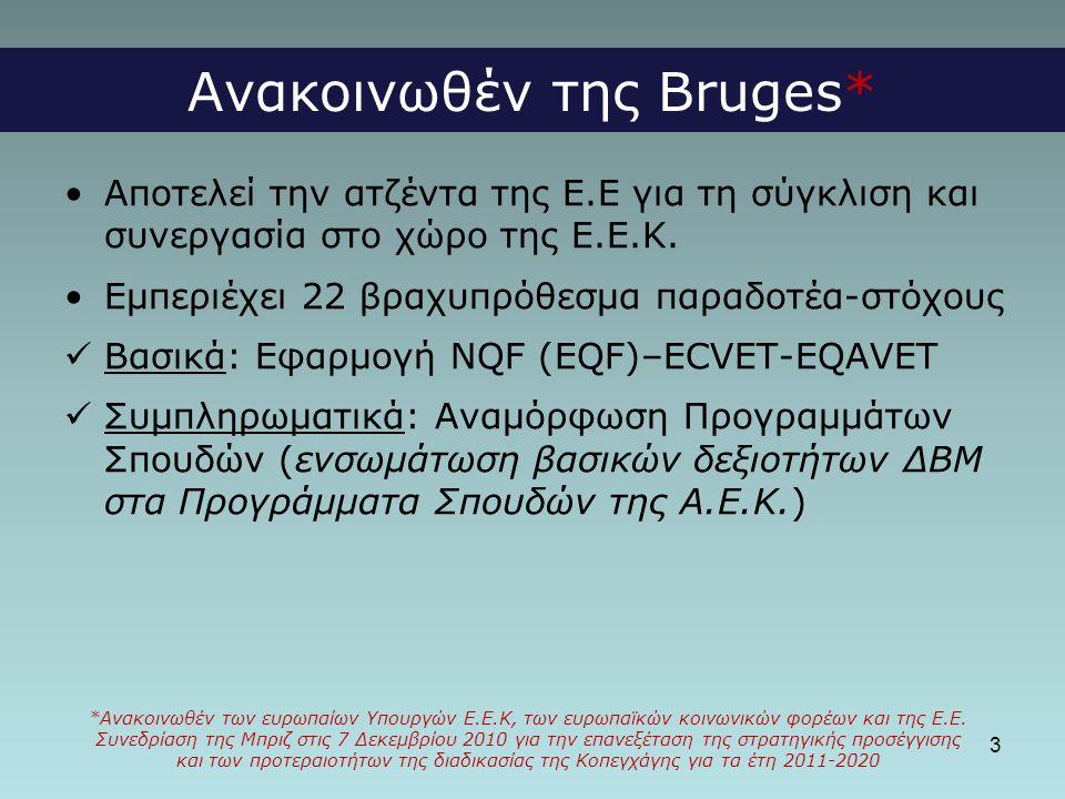 Ανακοινωθέν της Bruges* •Αποτελεί την ατζέντα της Ε.Ε για τη σύγκλιση και συνεργασία στο χώρο της Ε.Ε.Κ. •Εμπεριέχει 22 βραχυπρόθεσμα παραδοτέα-στόχου