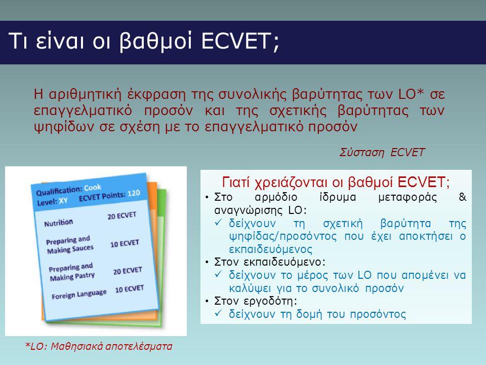 Τι είναι οι βαθμοί ECVET; Η αριθμητική έκφραση της συνολικής βαρύτητας των LO* σε επαγγελματικό προσόν και της σχετικής βαρύτητας των ψηφίδων σε σχέση με το επαγγελματικό προσόν Σύσταση ECVET Γιατί χρειάζονται οι βαθμοί ECVET; • Στο αρμόδιο ίδρυμα μεταφοράς & αναγνώρισης LO:  δείχνουν τη σχετική βαρύτητα της ψηφίδας/προσόντος που έχει αποκτήσει ο εκπαιδευόμενος • Στον εκπαιδευόμενο:  δείχνουν το μέρος των LO που απομένει να καλύψει για το συνολικό προσόν • Στον εργοδότη:  δείχνουν τη δομή του προσόντος *LO: Μαθησιακά αποτελέσματα