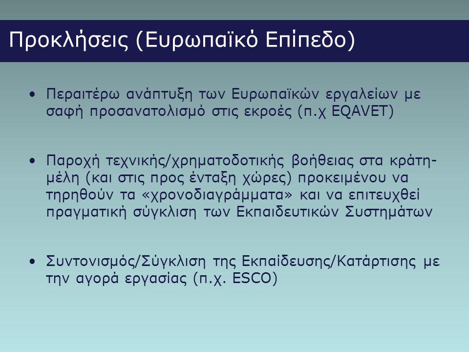 Προκλήσεις (Ευρωπαϊκό Επίπεδο) •Περαιτέρω ανάπτυξη των Ευρωπαϊκών εργαλείων με σαφή προσανατολισμό στις εκροές (π.χ ΕQAVET) •Παροχή τεχνικής/χρηματοδοτικής βοήθειας στα κράτη- μέλη (και στις προς ένταξη χώρες) προκειμένου να τηρηθούν τα «χρονοδιαγράμματα» και να επιτευχθεί πραγματική σύγκλιση των Εκπαιδευτικών Συστημάτων •Συντονισμός/Σύγκλιση της Εκπαίδευσης/Κατάρτισης με την αγορά εργασίας (π.χ.