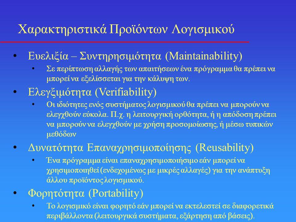 • Ευελιξία – Συντηρησιμότητα (Maintainability) • Σε περίπτωση αλλαγής των απαιτήσεων ένα πρόγραμμα θα πρέπει να μπορεί να εξελίσσεται για την κάλυψη τ