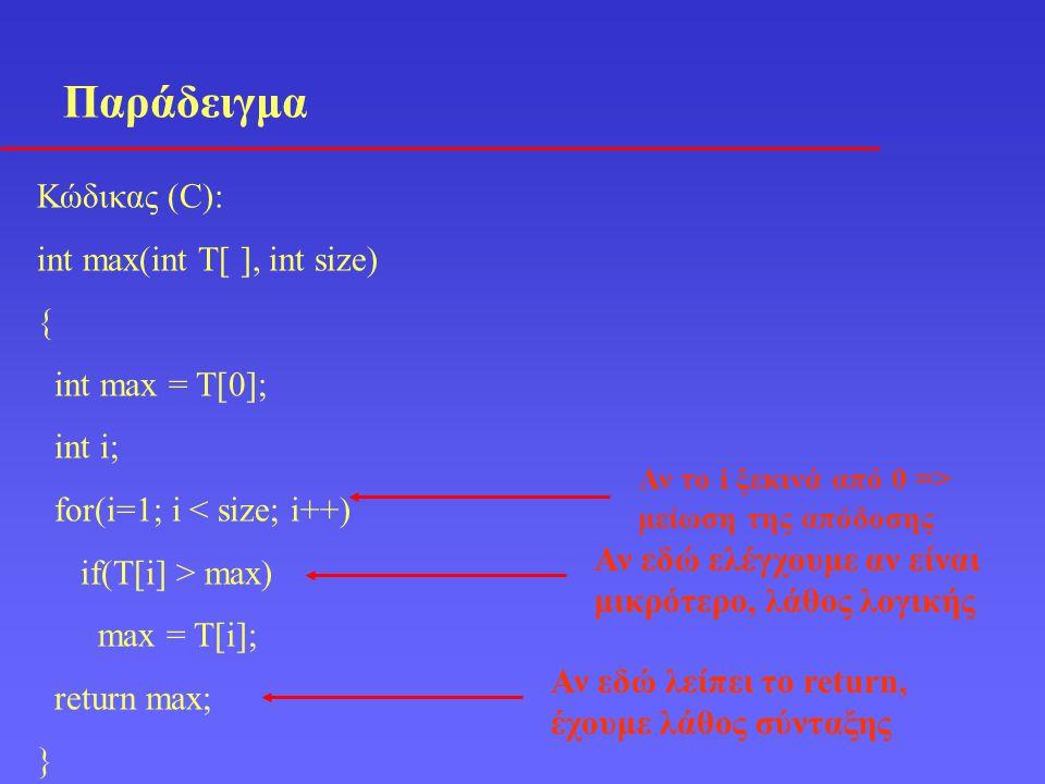 Παράδειγμα Κώδικας (C): int max(int T[ ], int size) { int max = T[0]; int i; for(i=1; i < size; i++) if(T[i] > max) max = T[i]; return max; } Αν εδώ λ