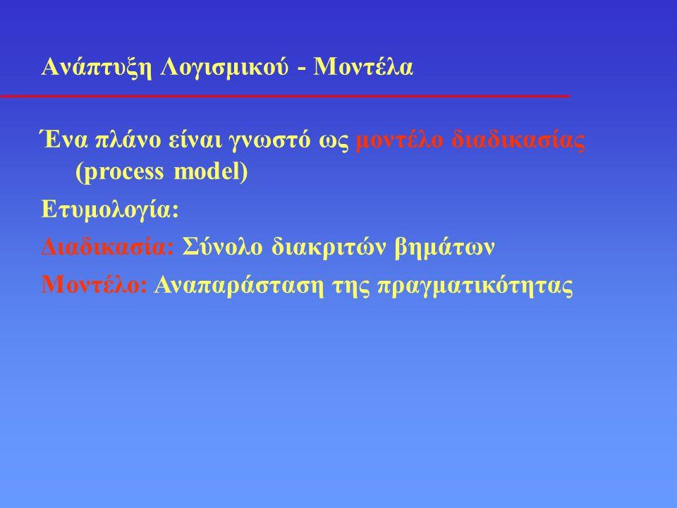 Ανάπτυξη Λογισμικού - Μοντέλα Ένα πλάνο είναι γνωστό ως μοντέλο διαδικασίας (process model) Ετυμολογία: Διαδικασία: Σύνολο διακριτών βημάτων Μοντέλο: