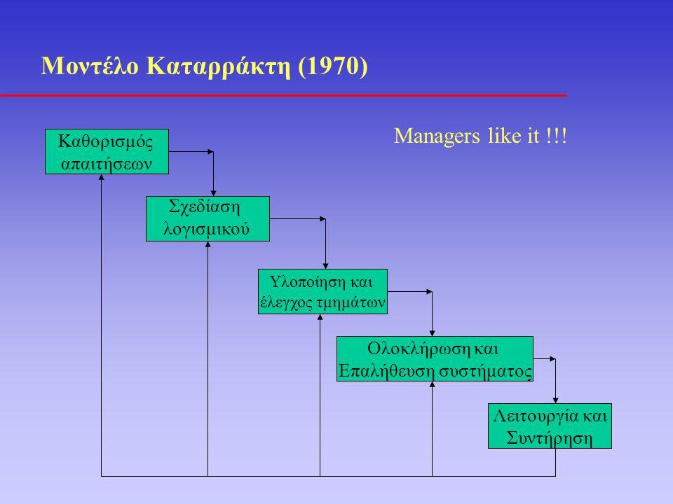 Μοντέλο Καταρράκτη (1970) Καθορισμός απαιτήσεων Υλοποίηση και έλεγχος τμημάτων Ολοκλήρωση και Επαλήθευση συστήματος Λειτουργία και Συντήρηση Σχεδίαση