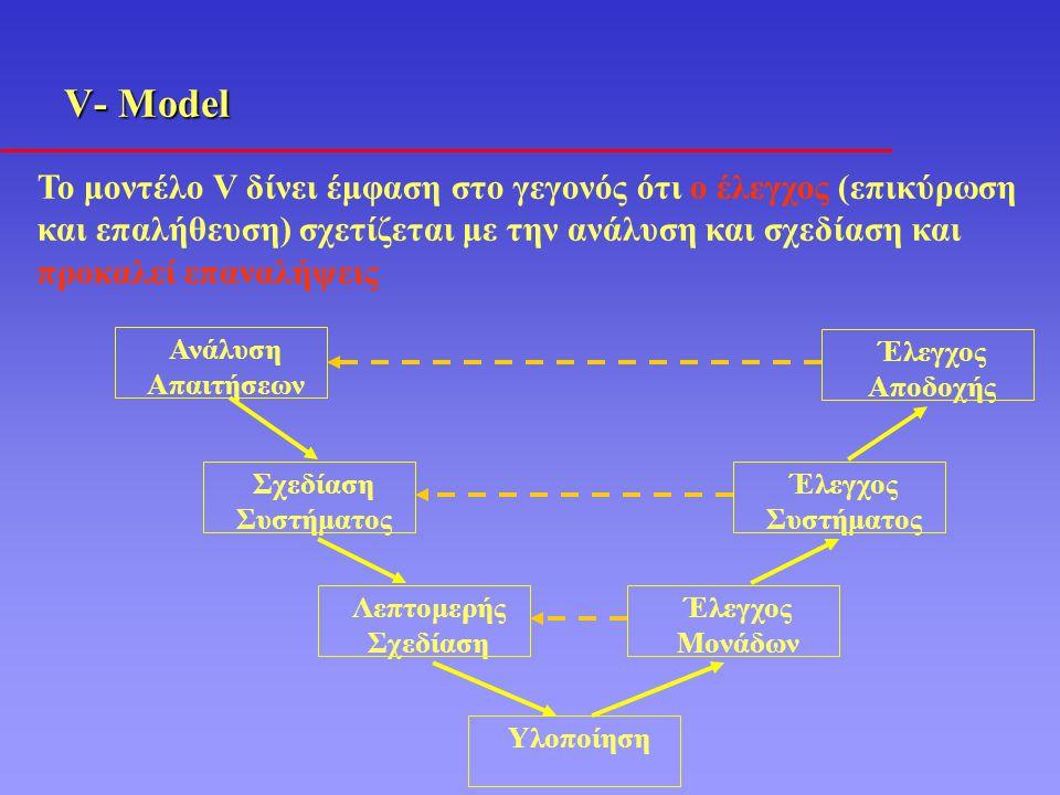 V- Model Το μοντέλο V δίνει έμφαση στο γεγονός ότι ο έλεγχος (επικύρωση και επαλήθευση) σχετίζεται με την ανάλυση και σχεδίαση και προκαλεί επαναλήψει