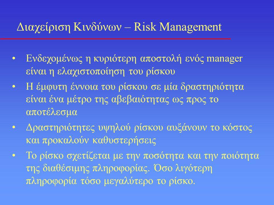 Διαχείριση Κινδύνων – Risk Management •Ενδεχομένως η κυριότερη αποστολή ενός manager είναι η ελαχιστοποίηση του ρίσκου •Η έμφυτη έννοια του ρίσκου σε