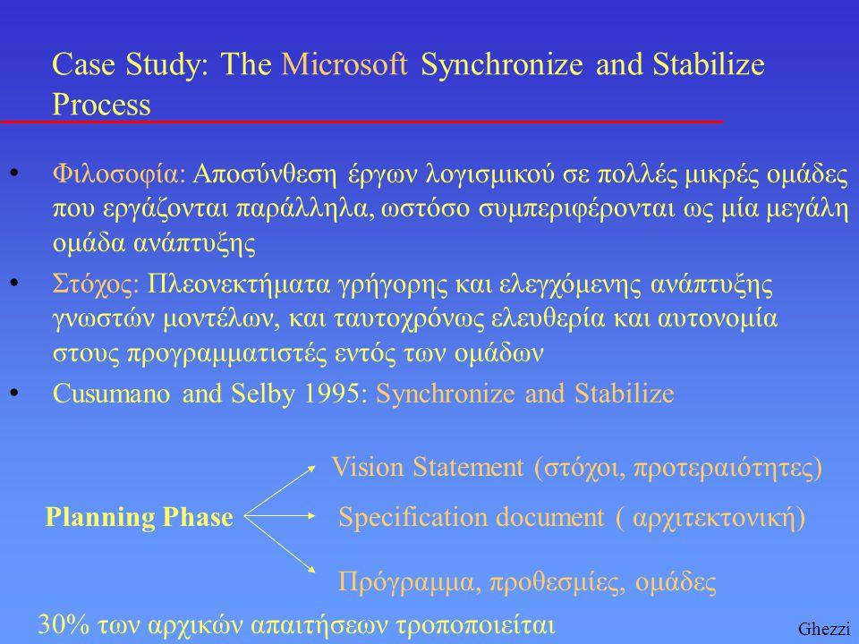 Case Study: The Microsoft Synchronize and Stabilize Process • Φιλοσοφία: Αποσύνθεση έργων λογισμικού σε πολλές μικρές ομάδες που εργάζονται παράλληλα,