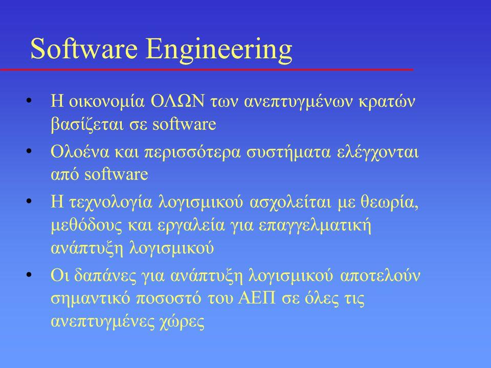 • Η οικονομία ΟΛΩΝ των ανεπτυγμένων κρατών βασίζεται σε software • Ολοένα και περισσότερα συστήματα ελέγχονται από software • H τεχνολογία λογισμικού