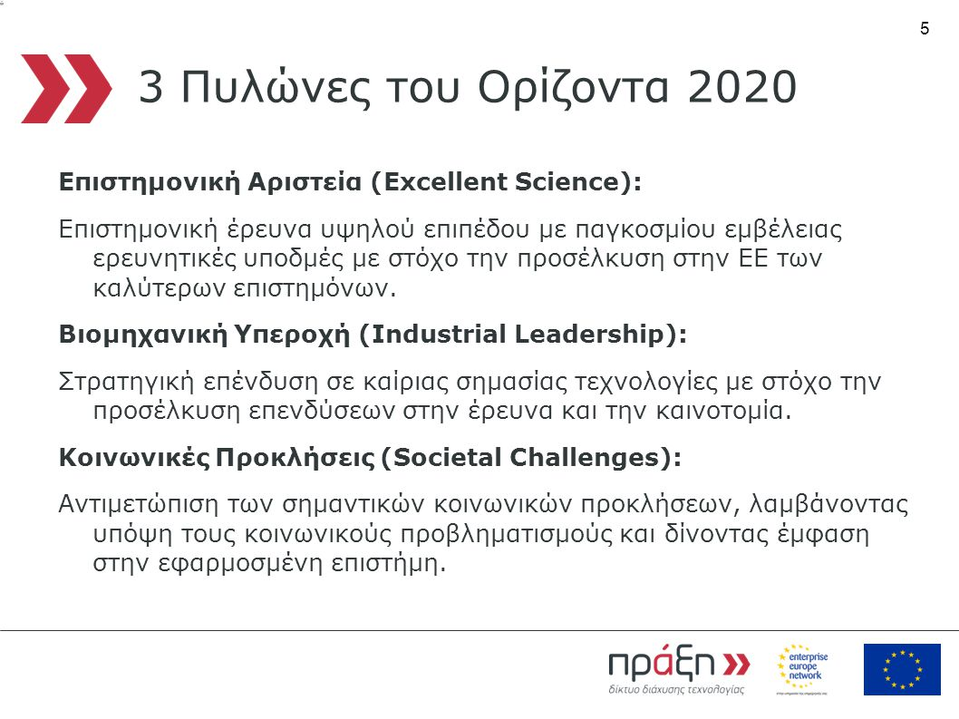 5 3 Πυλώνες του Ορίζοντα 2020 Επιστημονική Αριστεία (Εxcellent Science): Επιστημονική έρευνα υψηλού επιπέδου με παγκοσμίου εμβέλειας ερευνητικές υποδμές με στόχο την προσέλκυση στην ΕΕ των καλύτερων επιστημόνων.