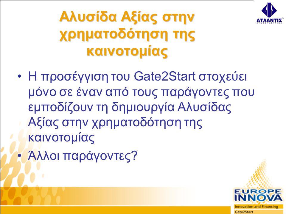 Αλυσίδα Αξίας στην χρηματοδότηση της καινοτομίας •Η προσέγγιση του Gate2Start στοχεύει μόνο σε έναν από τους παράγοντες που εμποδίζουν τη δημιουργία Αλυσίδας Αξίας στην χρηματοδότηση της καινοτομίας •Άλλοι παράγοντες?