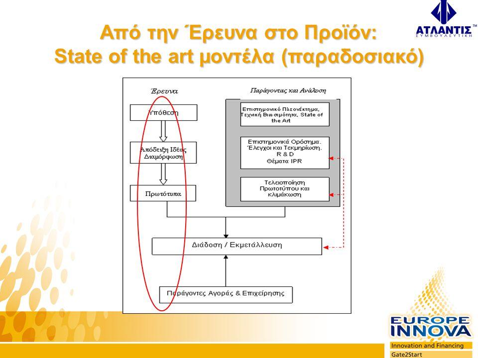 Από την Έρευνα στο Προϊόν: State of the art μοντέλα (παραδοσιακό)