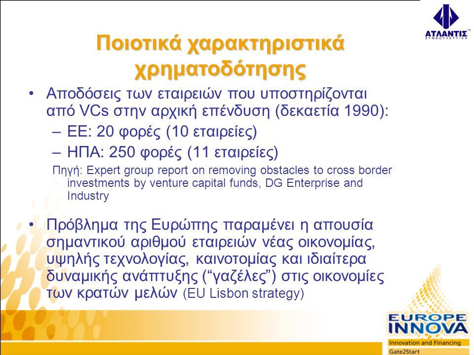 •Αποδόσεις των εταιρειών που υποστηρίζονται από VCs στην αρχική επένδυση (δεκαετία 1990): –EΕ: 20 φορές (10 εταιρείες) –ΗΠΑ: 250 φορές (11 εταιρείες) Πηγή: Expert group report on removing obstacles to cross border investments by venture capital funds, DG Enterprise and Industry •Πρόβλημα της Ευρώπης παραμένει η απουσία σημαντικού αριθμού εταιρειών νέας οικονομίας, υψηλής τεχνολογίας, καινοτομίας και ιδιαίτερα δυναμικής ανάπτυξης ( γαζέλες ) στις οικονομίες των κρατών μελών (EU Lisbon strategy) Ποιοτικά χαρακτηριστικά χρηματοδότησης