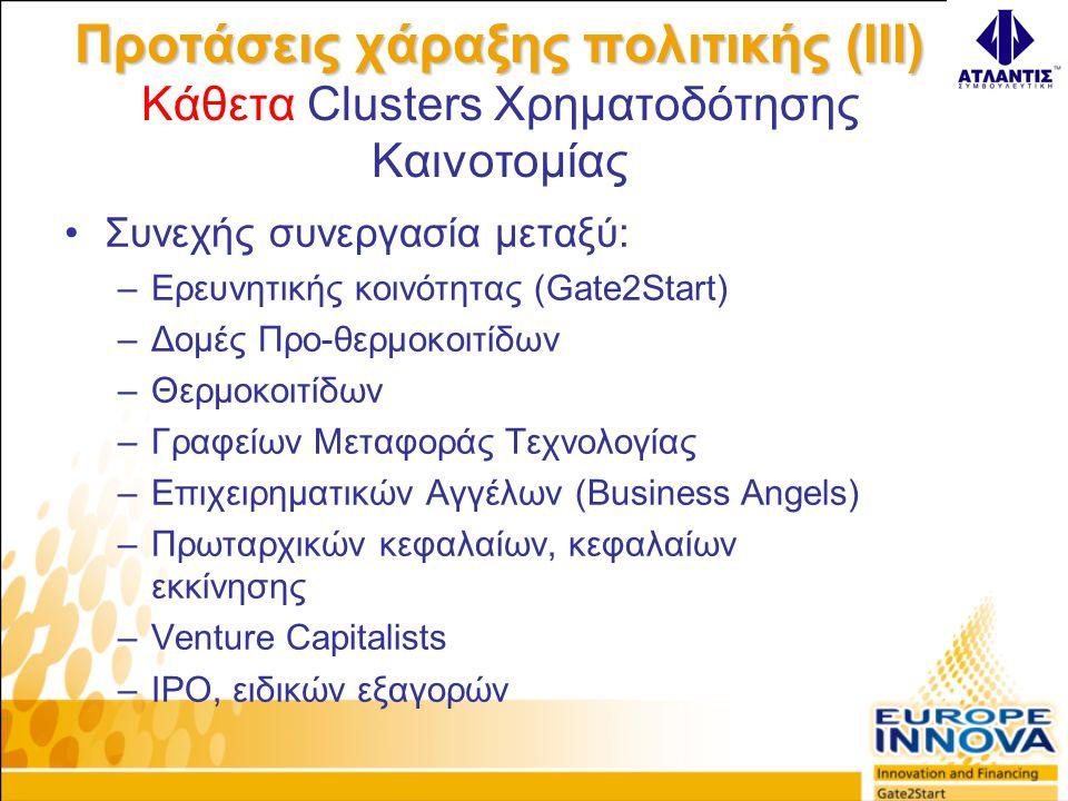 Προτάσεις χάραξης πολιτικής (III) Προτάσεις χάραξης πολιτικής (III) Κάθετα Clusters Χρηματοδότησης Καινοτομίας •Συνεχής συνεργασία μεταξύ: –Ερευνητικής κοινότητας (Gate2Start) –Δομές Προ-θερμοκοιτίδων –Θερμοκοιτίδων –Γραφείων Μεταφοράς Τεχνολογίας –Επιχειρηματικών Αγγέλων (Business Angels) –Πρωταρχικών κεφαλαίων, κεφαλαίων εκκίνησης –Venture Capitalists –IPO, ειδικών εξαγορών
