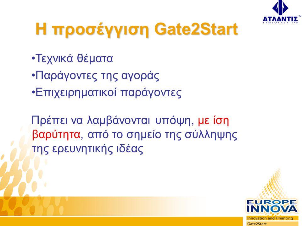 Η προσέγγιση Gate2Start •Τεχνικά θέματα •Παράγοντες της αγοράς •Επιχειρηματικοί παράγοντες Πρέπει να λαμβάνονται υπόψη, με ίση βαρύτητα, από το σημείο της σύλληψης της ερευνητικής ιδέας