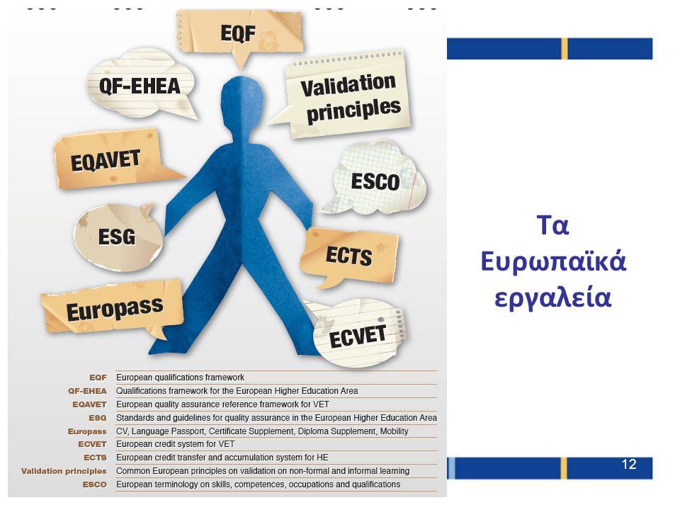 Τα Ευρωπαϊκά εργαλεία Loukas Zahilas 12
