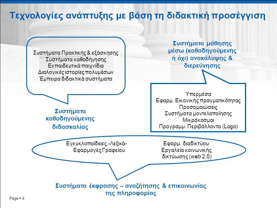 Page  10 Θεωρίες μάθησης Συμπεριφοριστι κές Οικοδομιστικές/ Γνωστικές θεωρίες Κοινωνικοπολιτισμικέ ς θεωρίες Γραμμική οργάνωση της πληροφορίας Η γνώση ως σύστημα οικοδομείται με βάση την προϋπάρχουσα Ανακαλυπτική μάθηση (Bruner) Εξέλιξη της ύλης σε βαθμίδες δυσκολίας Ζητούμενο η αναδόμηση της γνώσης με τη διαμεσολάβηση του δασκάλου Κοινωνικοπολιτισμική θεωρία του Vygotsky Μοντέλα επεξεργασίας των πληροφοριών (αναλογίες εγκεφάλου και μηχανών) «Εμπλαισιωμένη» μάθηση (Lave & Wenger) Συνδετιστικές προσεγγίσεις της μάθησης Θεωρητικοί της δραστηριότητας (απόγονοι της θεωρίας του Vygotsky)