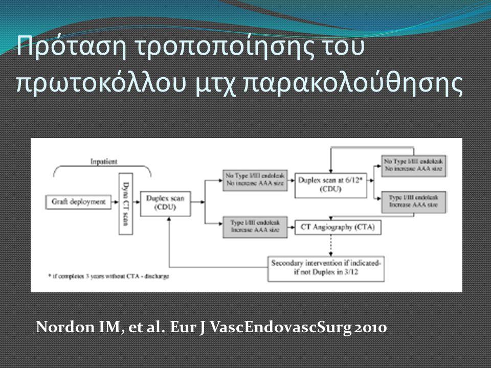 Πρόταση τροποποίησης του πρωτοκόλλου μτχ παρακολούθησης Nordon IM, et al. Eur J VascEndovascSurg 2010