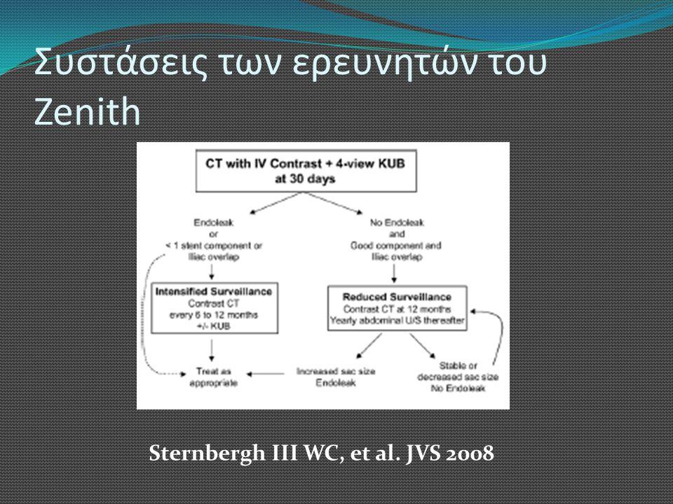 Συστάσεις των ερευνητών του Zenith Sternbergh III WC, et al. JVS 2008