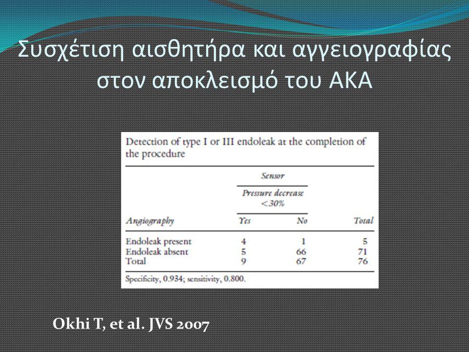 Συσχέτιση αισθητήρα και αγγειογραφίας στον αποκλεισμό του ΑΚΑ Okhi T, et al. JVS 2007