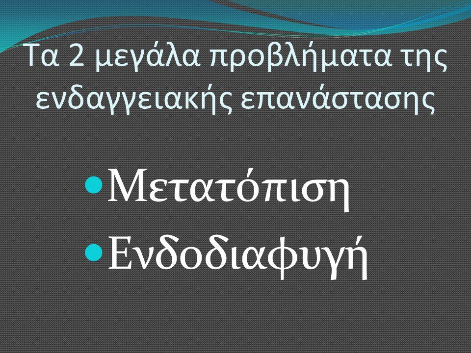  Πλεονέκτημα της ενδαγγειακής μεθόδου στην ποιότητα ζωής εξαφανίζεται και ίσως και αντιστρέφεται στο 6μηνο  Πλεονέκτημα στην θνητότητα εξαφανίζεται στην 2ετία  Επιπλοκές της ενδαγγειακής μεθόδου διπλάσιες στην 4ετία  Επανεπεμβάσεις 3πλάσιες στην 4ετία Συρραφή εναντίον καθήλωσης: επιπλοκές επανεπέμβαση