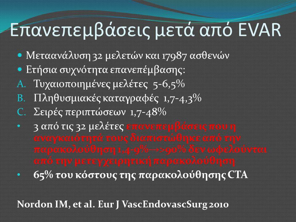 Επανεπεμβάσεις μετά από EVAR  Μεταανάλυση 32 μελετών και 17987 ασθενών  Ετήσια συχνότητα επανεπέμβασης: A.