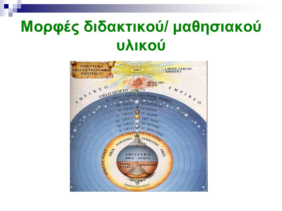 Μορφές διδακτικού/ μαθησιακού υλικού
