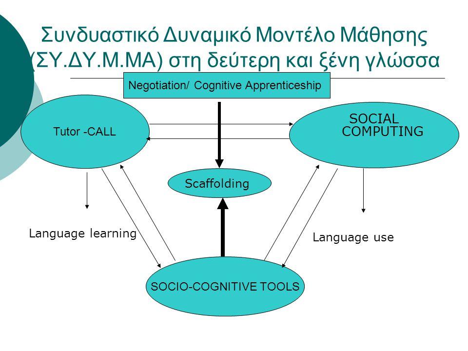 Συνδυαστικό Δυναμικό Μοντέλο Μάθησης (ΣΥ.ΔΥ.Μ.ΜΑ) στη δεύτερη και ξένη γλώσσα Tutor -CALL SOCIAL COMPUTING SOCIO-COGNITIVE TOOLS Negotiation/ Cognitiv
