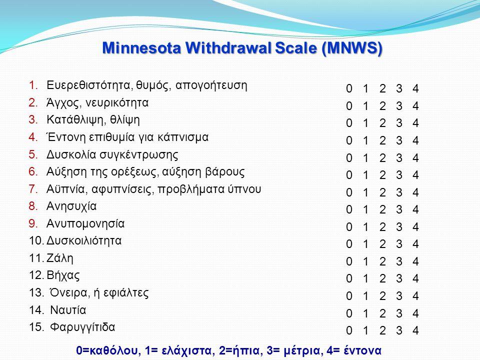 Minnesota Withdrawal Scale (MNWS) 1.Ευερεθιστότητα, θυμός, απογοήτευση 2.Άγχος, νευρικότητα 3.Κατάθλιψη, θλίψη 4.Έντονη επιθυμία για κάπνισμα 5.Δυσκολ