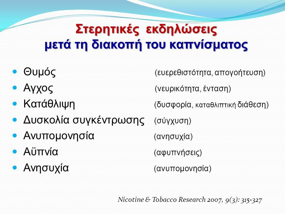 Στερητικές εκδηλώσεις μετά τη διακοπή του καπνίσματος  Θυμός (ευερεθιστότητα, απογοήτευση)  Αγχος (νευρικότητα, ένταση)  Κατάθλιψη (δυσφορία, καταθ