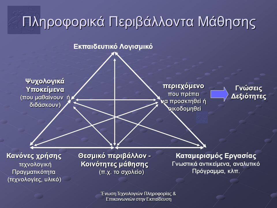 Ένωση Τεχνολογιών Πληροφορίας & Επικοινωνιών στην Εκπαίδευση Πληροφορικά Περιβάλλοντα Μάθησης ΓνώσειςΔεξιότητες Εκπαιδευτικό Λογισμικό ΨυχολογικάΥποκείμενα (που μαθαίνουν ή διδάσκουν) Θεσμικό περιβάλλον - Κοινότητες μάθησης (π.χ.