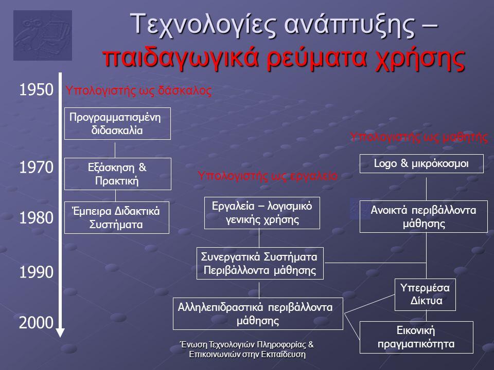 Ένωση Τεχνολογιών Πληροφορίας & Επικοινωνιών στην Εκπαίδευση Τεχνολογίες ανάπτυξης – παιδαγωγικά ρεύματα χρήσης 1950 1970 1980 1990 2000 Προγραμματισμένη διδασκαλία Εξάσκηση & Πρακτική Έμπειρα Διδακτικά Συστήματα Υπολογιστής ως δάσκαλος Logo & μικρόκοσμοι Ανοικτά περιβάλλοντα μάθησης Υπολογιστής ως μαθητής Εργαλεία – λογισμικό γενικής χρήσης Συνεργατικά Συστήματα Περιβάλλοντα μάθησης Αλληλεπιδραστικά περιβάλλοντα μάθησης Εικονική πραγματικότητα Υπολογιστής ως εργαλείο Υπερμέσα Δίκτυα