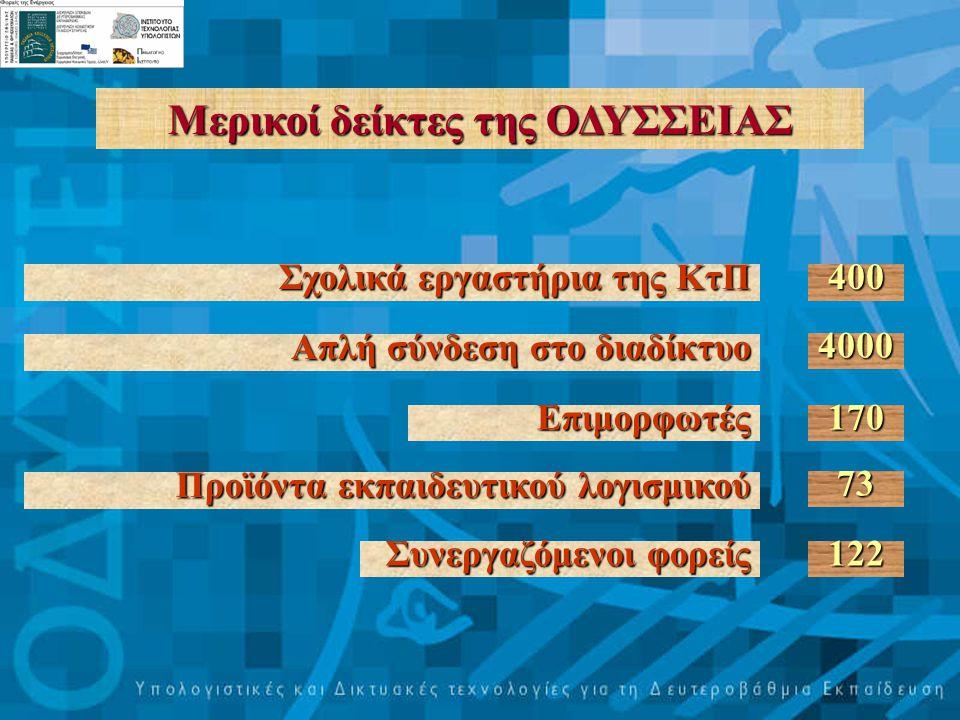 Μερικοί δείκτες της ΟΔΥΣΣΕΙΑΣ Επιμορφωτές170 Προϊόντα εκπαιδευτικού λογισμικού 73 Συνεργαζόμενοι φορείς 122122122122 Σχολικά εργαστήρια της ΚτΠ 400 Απ