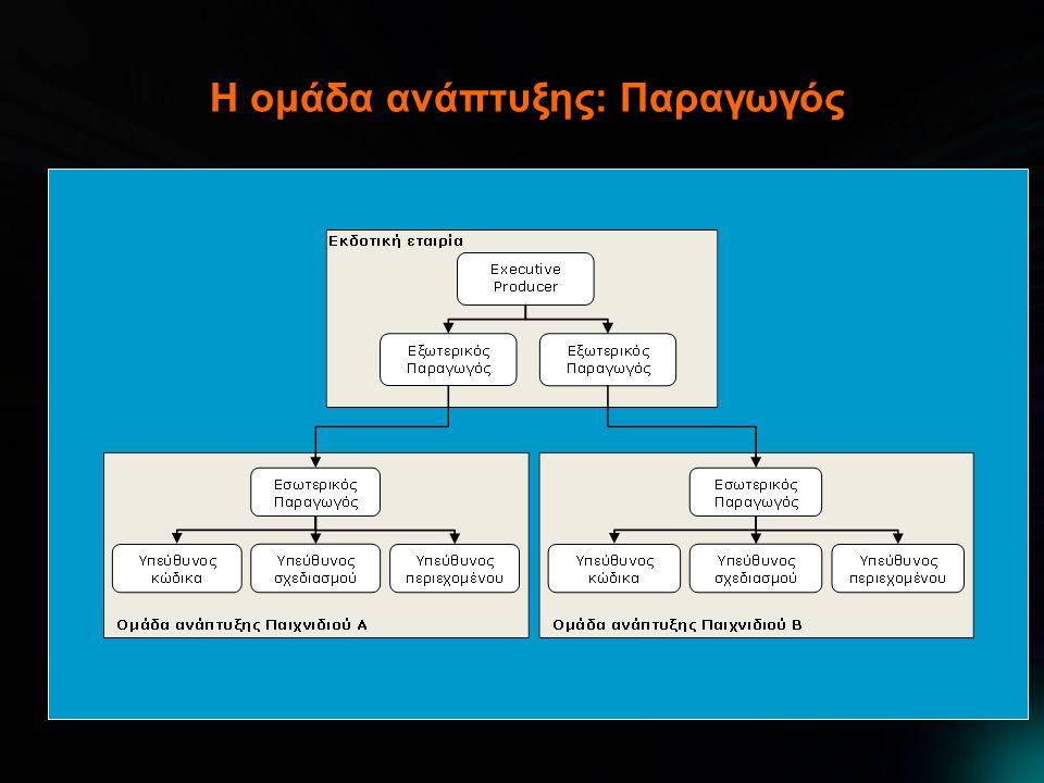 Η ομάδα ανάπτυξης Μια ομάδα ανάπτυξης αποτελείται κυρίως από 3 υποομάδες  Την ομάδα σχεδιασμού (game design)  Την καλλιτεχνική ομάδα (art)  Την ομάδα προγραμματισμού (programming)