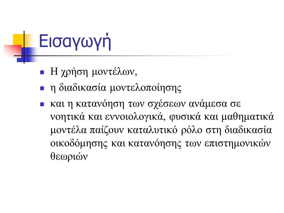 Λογισμικό γενικής χρήσεως  Λογιστικά φύλλα (π.χ.