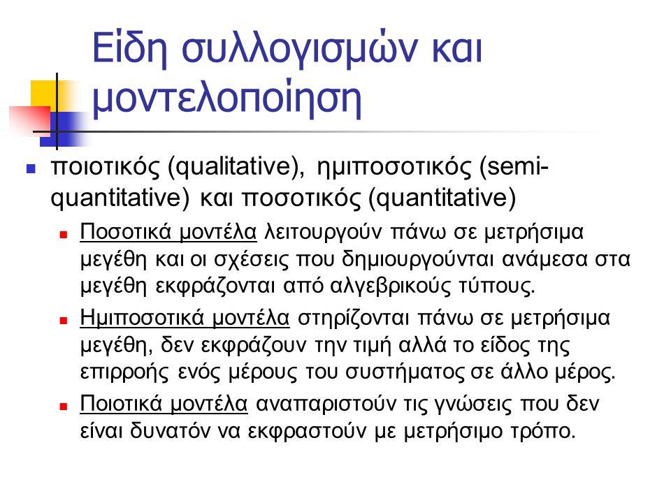 Είδη συλλογισμών και μοντελοποίηση  ποιοτικός (qualitative), ημιποσοτικός (semi- quantitative) και ποσοτικός (quantitative)  Ποσοτικά μοντέλα λειτου