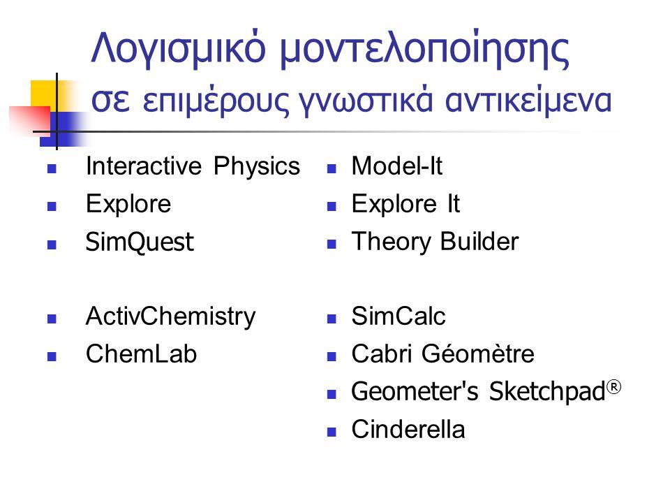 Λογισμικό μοντελοποίησης σε επιμέρους γνωστικά αντικείμενα  Interactive Physics  Explore  SimQuest  ActivChemistry  ChemLab  Model-It  Explore