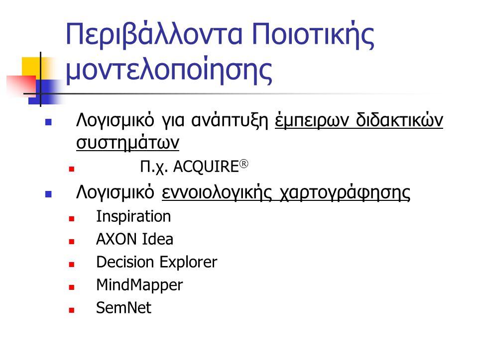 Περιβάλλοντα Ποιοτικής μοντελοποίησης  Λογισμικό για ανάπτυξη έμπειρων διδακτικών συστημάτων  Π.χ. ACQUIRE ®  Λογισμικό εννοιολογικής χαρτογράφησης